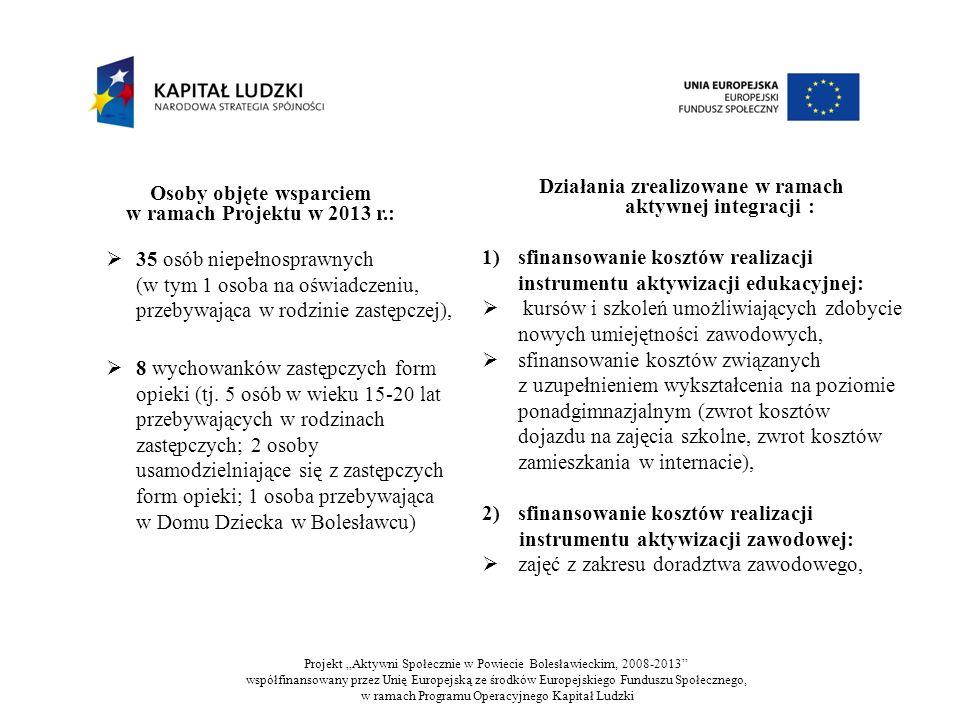 Osoby objęte wsparciem w ramach Projektu w 2013 r.: 35 osób niepełnosprawnych (w tym 1 osoba na oświadczeniu, przebywająca w rodzinie zastępczej), 8 wychowanków zastępczych form opieki (tj.