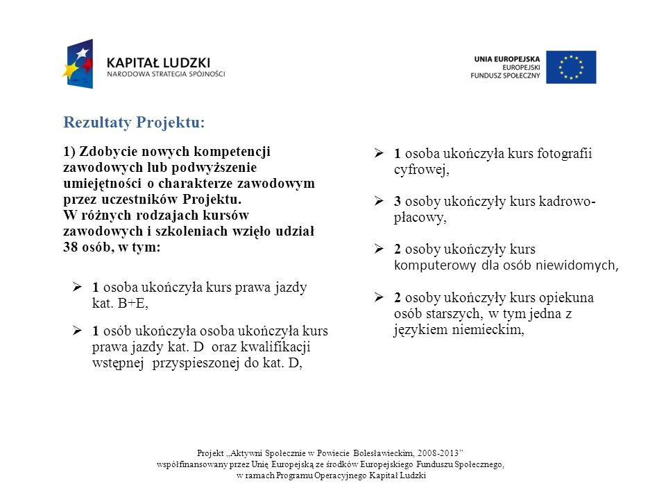 Rezultaty Projektu: 1) Zdobycie nowych kompetencji zawodowych lub podwyższenie umiejętności o charakterze zawodowym przez uczestników Projektu.