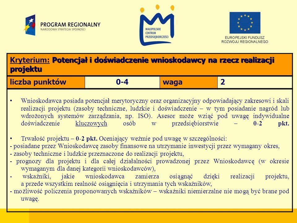 Potencjał i doświadczenie wnioskodawcy na rzecz realizacji projektu Kryterium: Potencjał i doświadczenie wnioskodawcy na rzecz realizacji projektu liczba punktów0-4waga2 Wnioskodawca posiada potencjał merytoryczny oraz organizacyjny odpowiadający zakresowi i skali realizacji projektu (zasoby techniczne, ludzkie i doświadczenie – w tym posiadanie nagród lub wdrożonych systemów zarządzania, np.