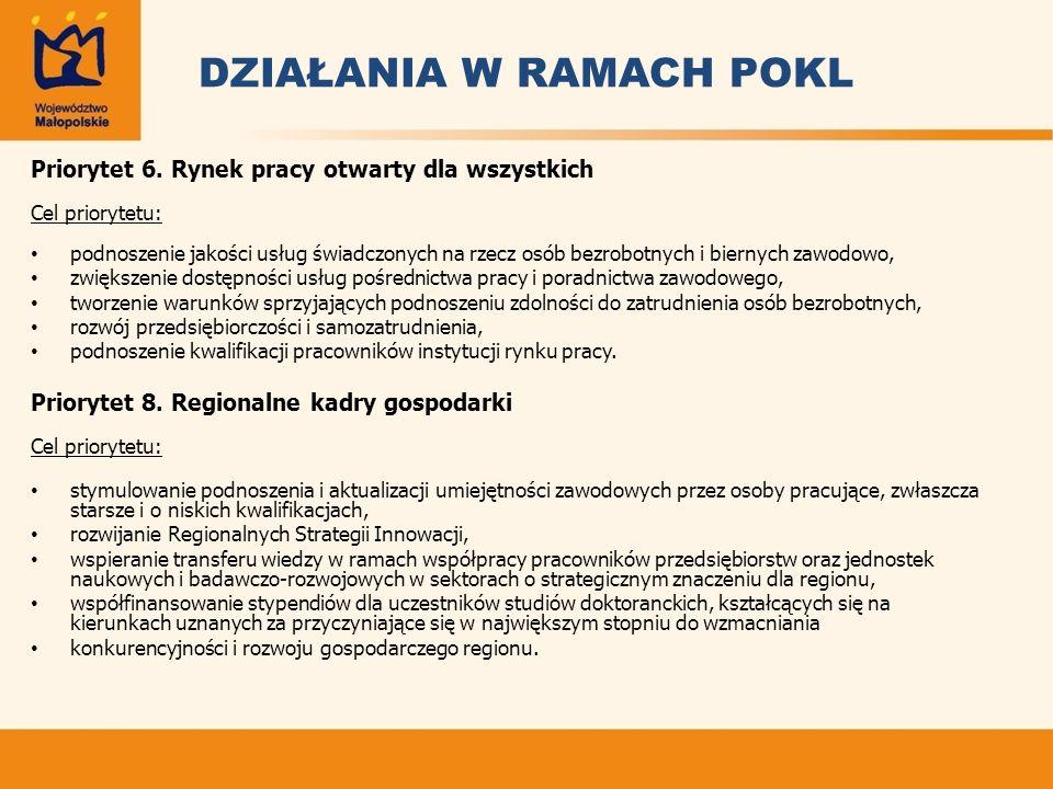 DZIAŁANIA W RAMACH POKL Priorytet 6.