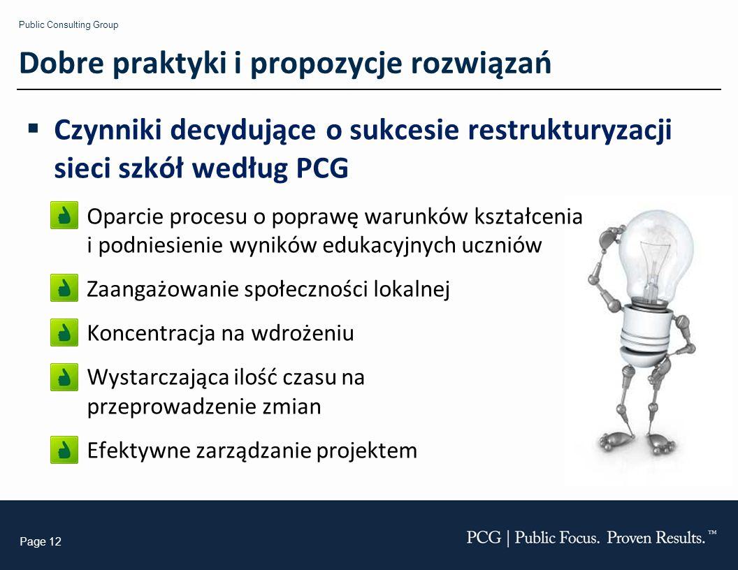 Public Consulting Group Page 12 Dobre praktyki i propozycje rozwiązań Czynniki decydujące o sukcesie restrukturyzacji sieci szkół według PCG Oparcie p