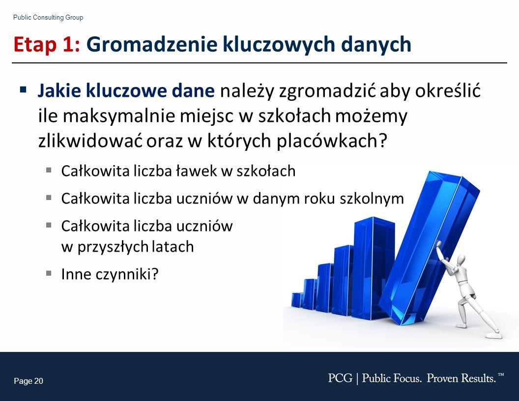 Public Consulting Group Page 20 Etap 1: Gromadzenie kluczowych danych Jakie kluczowe dane należy zgromadzić aby określić ile maksymalnie miejsc w szkołach możemy zlikwidować oraz w których placówkach.