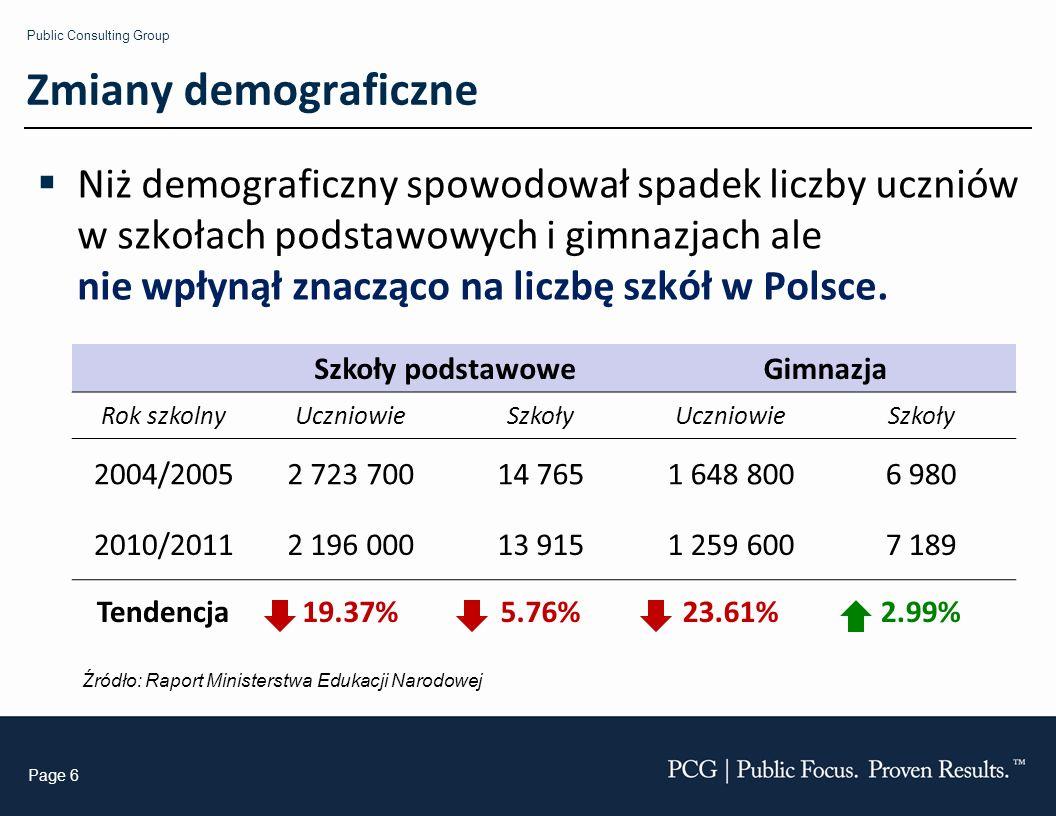Public Consulting Group Page 6 Zmiany demograficzne Niż demograficzny spowodował spadek liczby uczniów w szkołach podstawowych i gimnazjach ale nie wpłynął znacząco na liczbę szkół w Polsce.