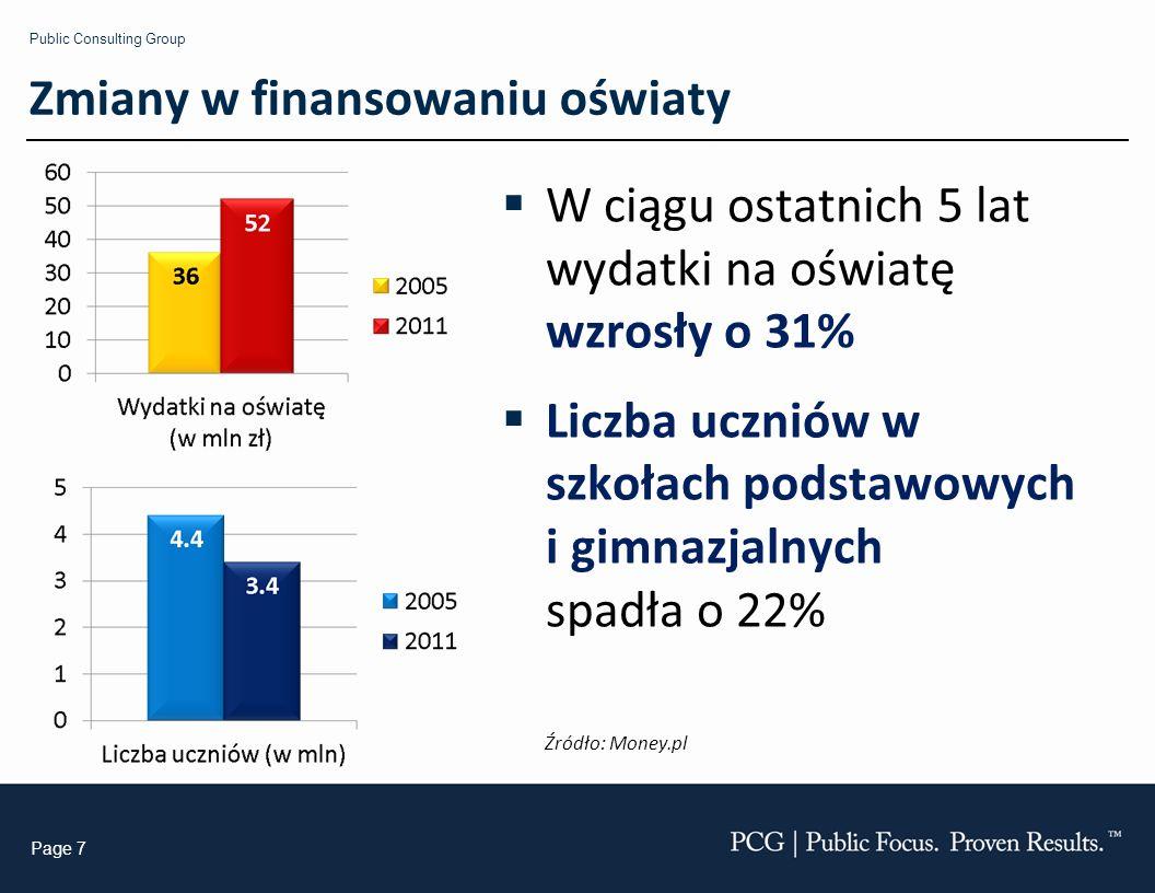 Public Consulting Group Page 7 Zmiany w finansowaniu oświaty W ciągu ostatnich 5 lat wydatki na oświatę wzrosły o 31% Liczba uczniów w szkołach podstawowych i gimnazjalnych spadła o 22% Źródło: Money.pl