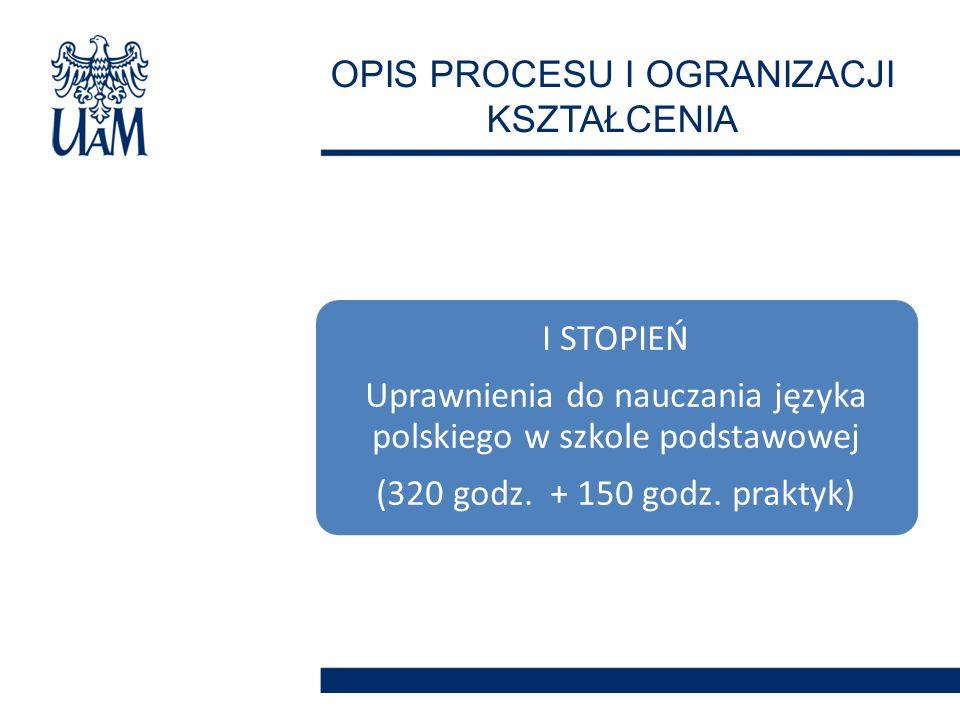 I STOPIEŃ Uprawnienia do nauczania języka polskiego w szkole podstawowej (320 godz.