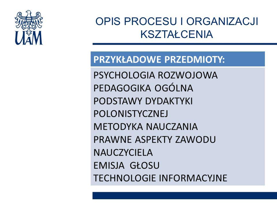 INSTYTUCJE ZWIĄZANE Z EDUKACJĄ: 1.Szkoły podstawowe 2.Szkolne Punkty Konsultacyjne przy Ambasadach Rzeczypospolitej Polskiej 3.