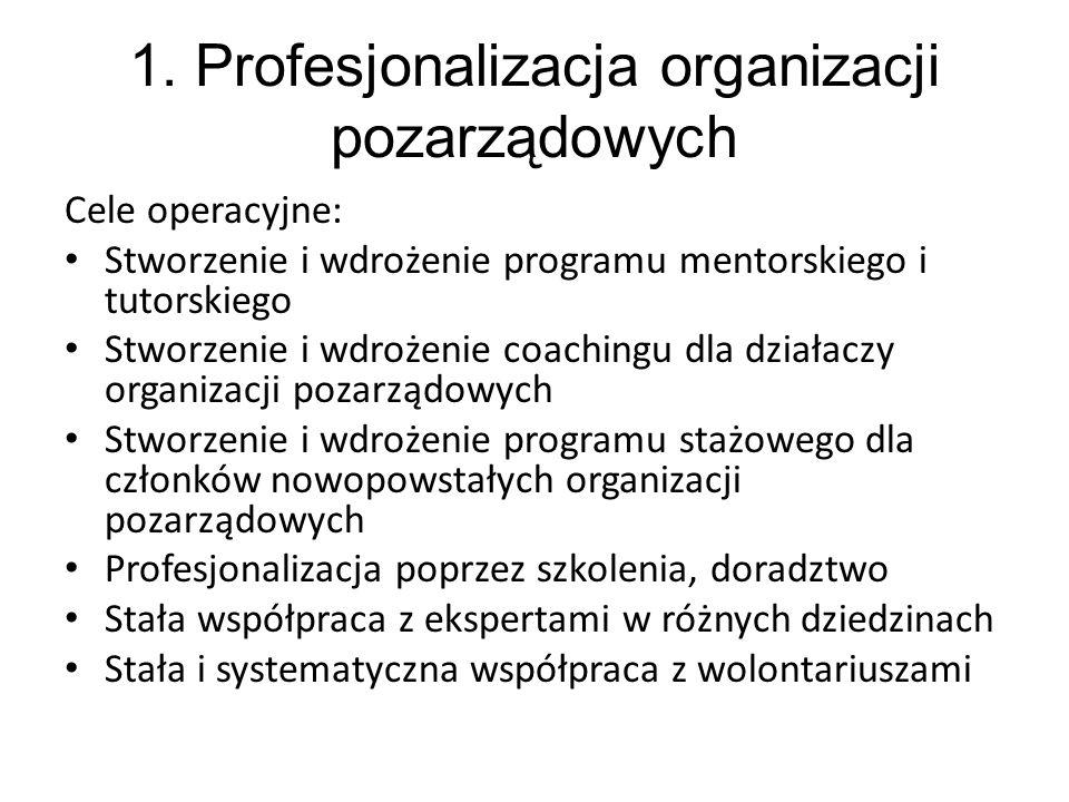 1. Profesjonalizacja organizacji pozarządowych Cele operacyjne: Stworzenie i wdrożenie programu mentorskiego i tutorskiego Stworzenie i wdrożenie coac