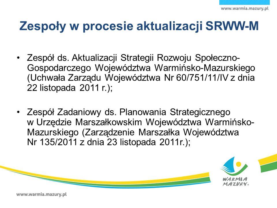 Zespoły w procesie aktualizacji SRWW-M Zespół ds.