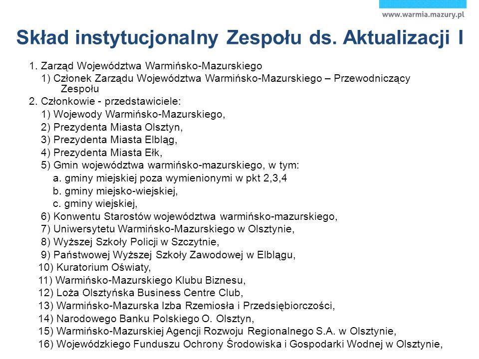 Skład instytucjonalny Zespołu ds. Aktualizacji I 1.