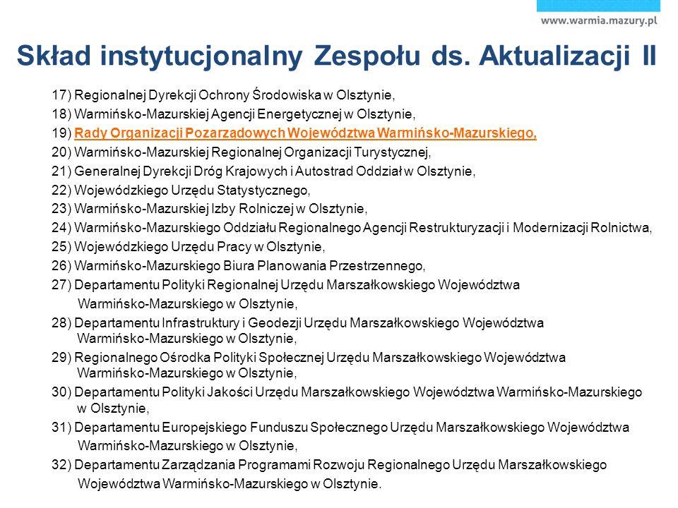 Skład instytucjonalny Zespołu ds.