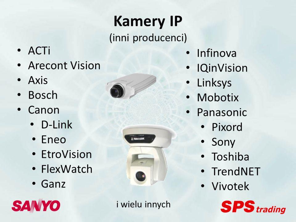 Kodery IP (serwery wideo) (inni producenci) ACTi Axis Canon FlexWatch Panasonic Pelco Pixord Samsung Sony Vivotek i wielu innych