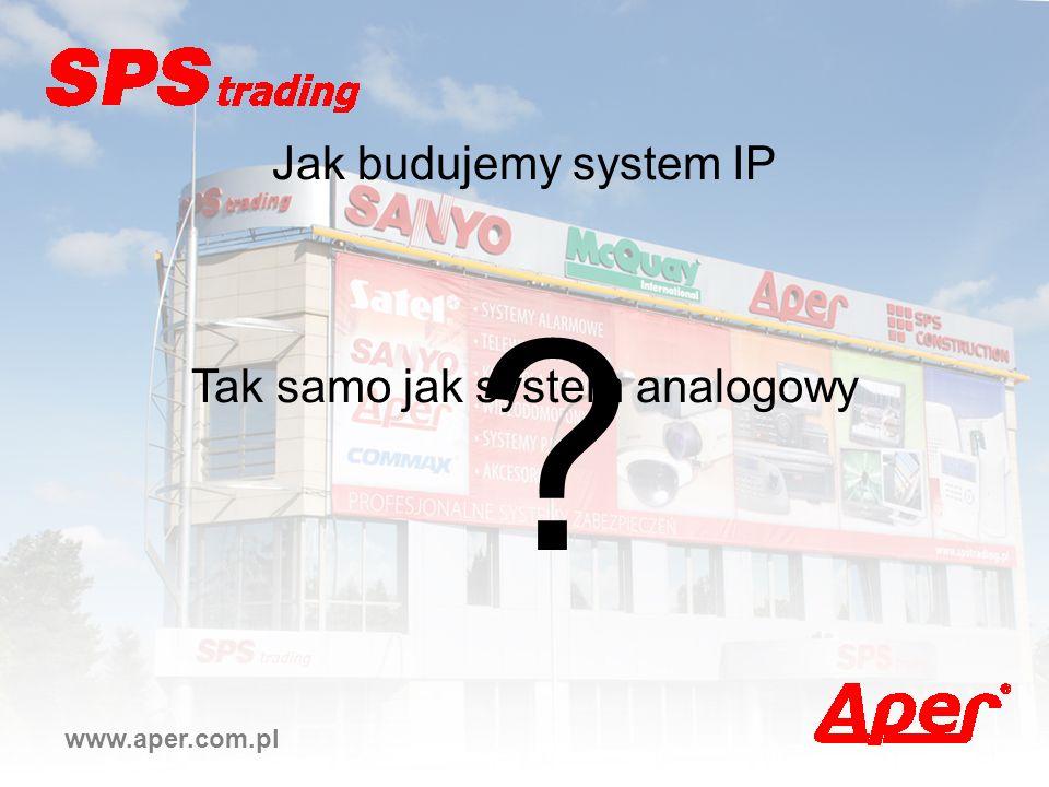 www.aper.com.pl Jak budujemy system IP Tak samo jak system analogowy ?