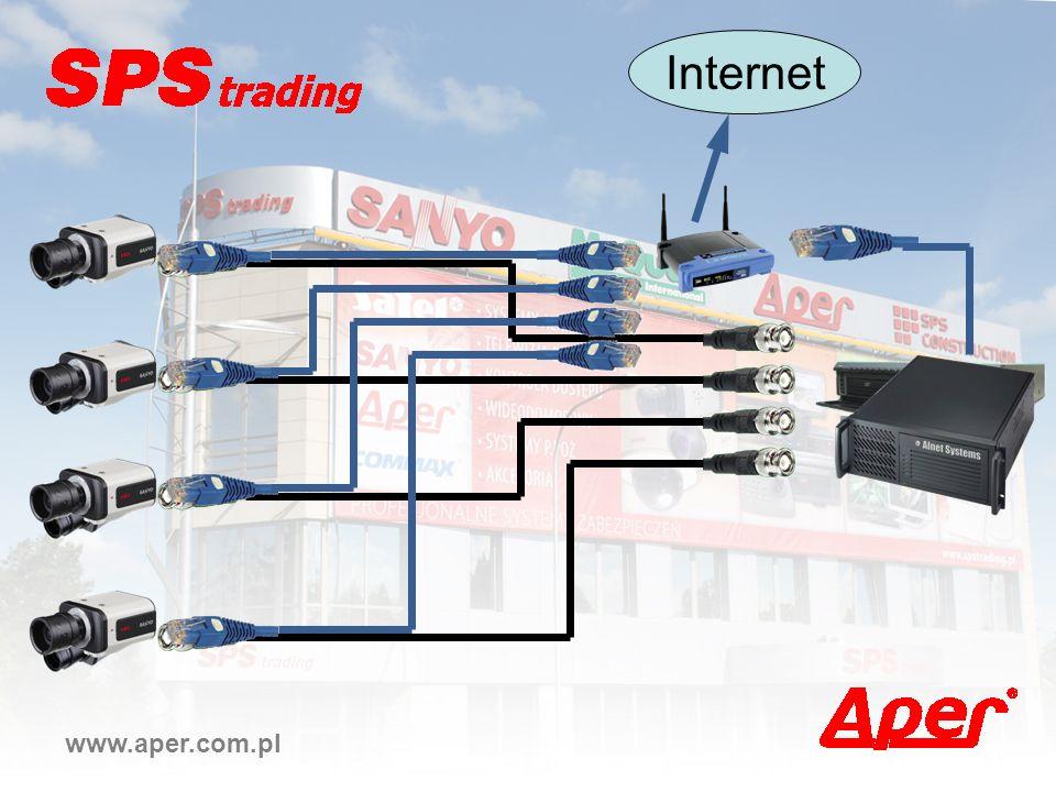 www.aper.com.pl Internet