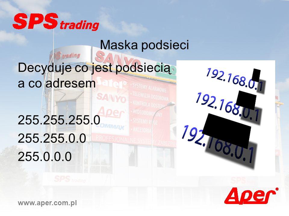 www.aper.com.pl Maska podsieci Decyduje co jest podsiecią a co adresem 255.255.255.0 255.255.0.0 255.0.0.0
