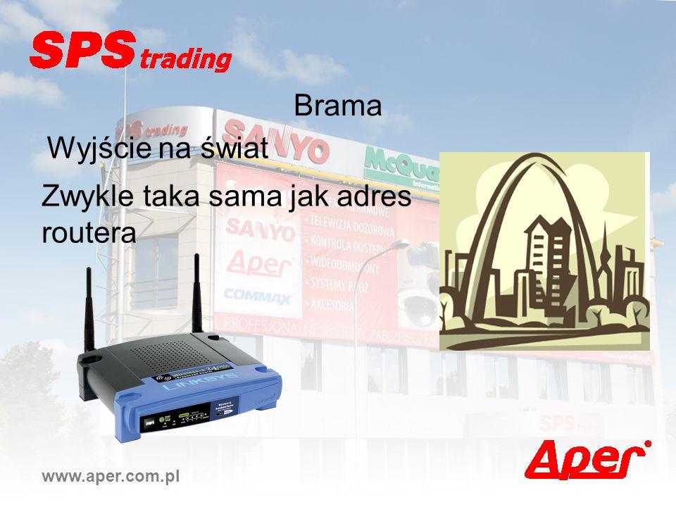 www.aper.com.pl Brama Zwykle taka sama jak adres routera Wyjście na świat