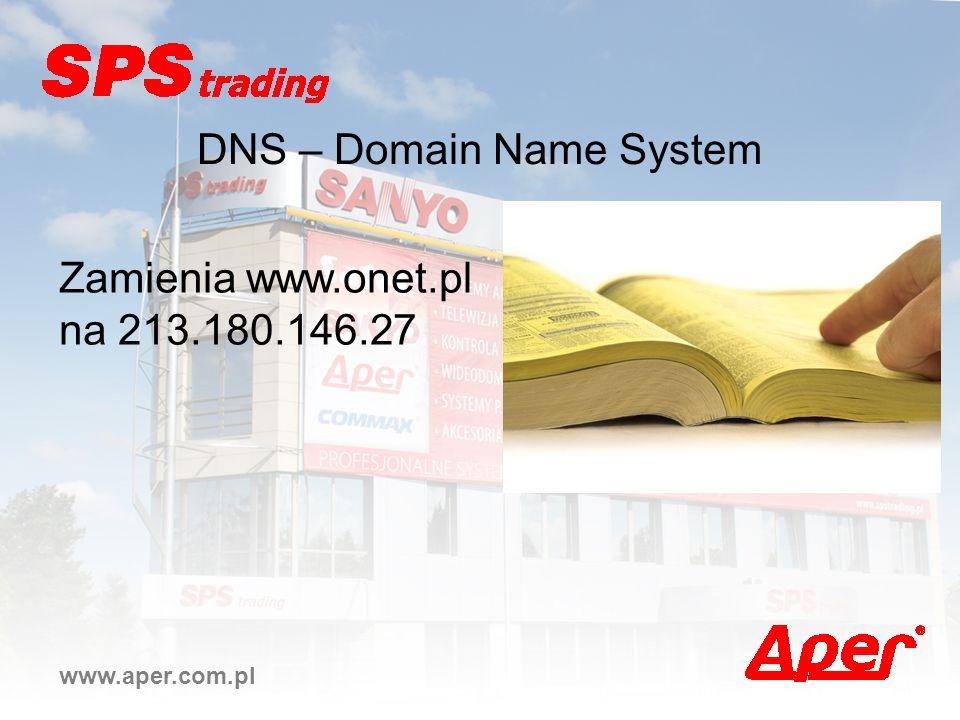 www.aper.com.pl DNS – Domain Name System Zamienia www.onet.pl na 213.180.146.27