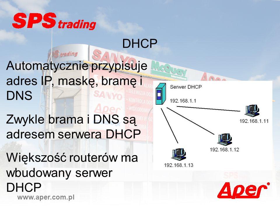 www.aper.com.pl DHCP Automatycznie przypisuje adres IP, maskę, bramę i DNS Zwykle brama i DNS są adresem serwera DHCP Większość routerów ma wbudowany