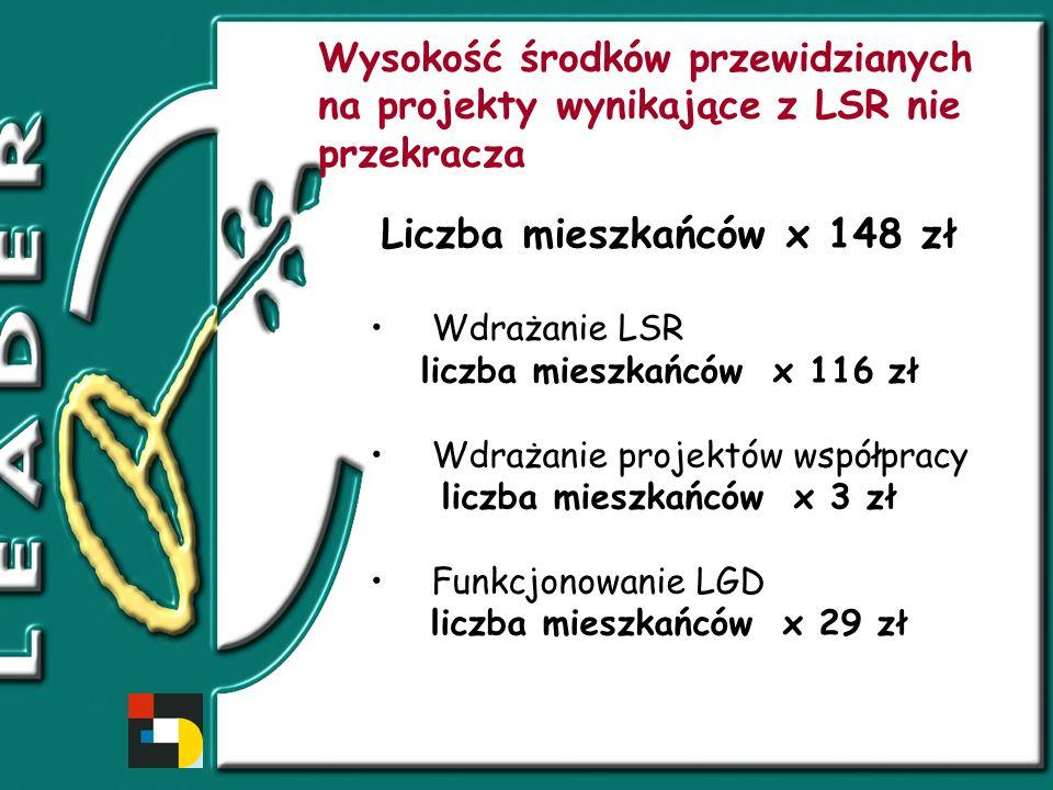 Procedura składania wniosku o wybór LGD cd.: