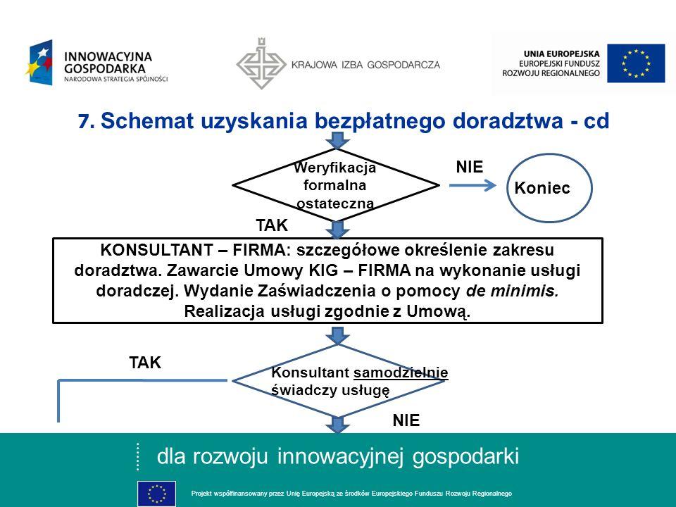 dla rozwoju innowacyjnej gospodarki Projekt współfinansowany przez Unię Europejską ze środków Europejskiego Funduszu Rozwoju Regionalnego 7.