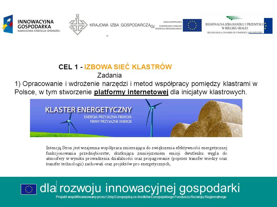 dla rozwoju innowacyjnej gospodarki Projekt współfinansowany przez Unię Europejską ze środków Europejskiego Funduszu Rozwoju Regionalnego KIGNET INNOWACJE - izbowy system wsparcia innowacyjności przedsiębiorstw dla rozwoju innowacyjnej gospodarki Projekt współfinansowany przez Unię Europejską ze środków Europejskiego Funduszu Rozwoju Regionalnego