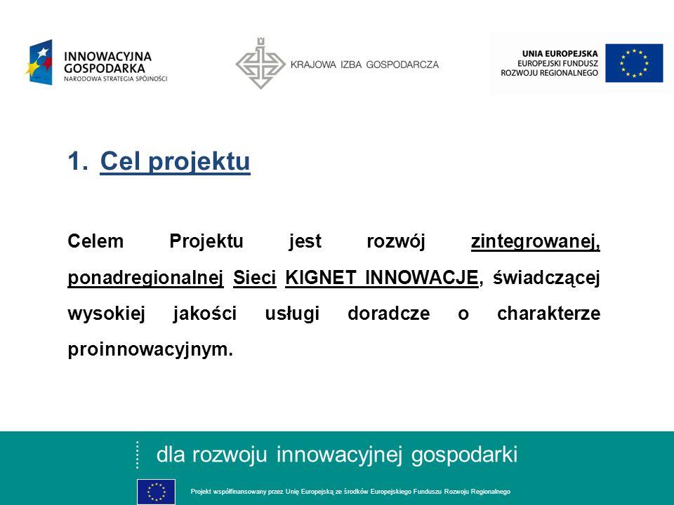 dla rozwoju innowacyjnej gospodarki Projekt współfinansowany przez Unię Europejską ze środków Europejskiego Funduszu Rozwoju Regionalnego 1.Cel projektu 2.Uczestnicy projektu – Partnerzy sieci KIGNET INNOWACJE 3.Cele szczegółowe projektu 4.Usługi doradcze dla klastrów / inicjatyw klastrowych 5.Usługi doradcze – biznes-nauka-biznes / dyfuzja innowacji 6/7.