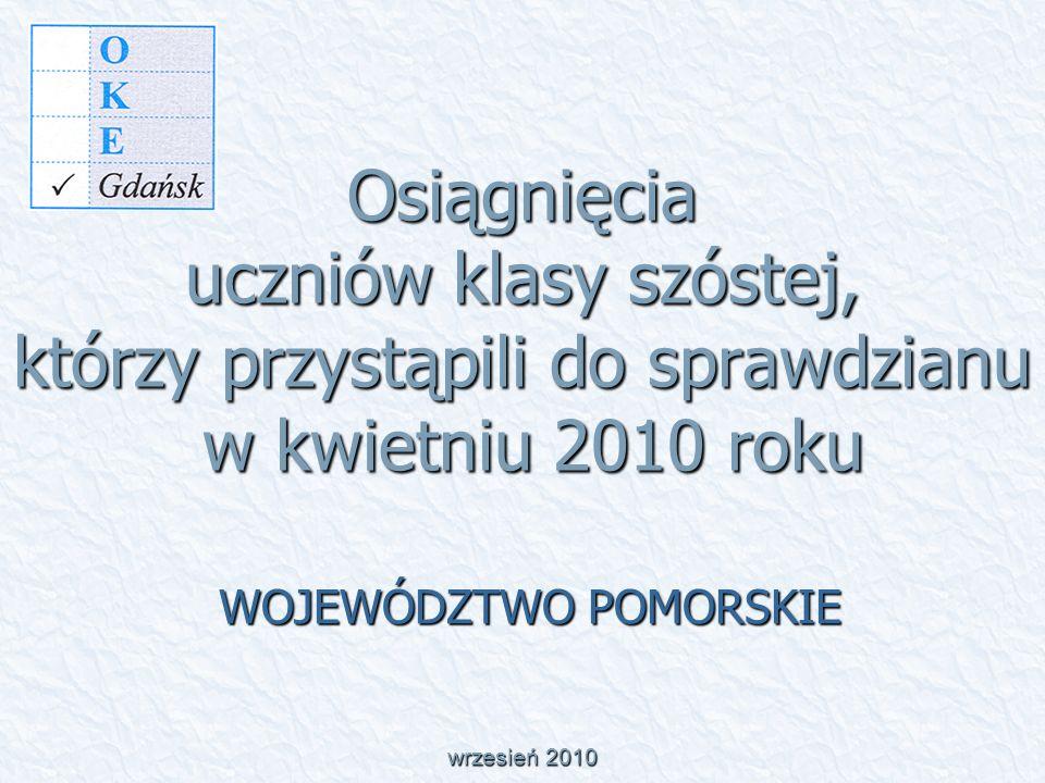 Populacja zdających w kwietniu 2010 wrzesień 2010 Liczba dziewcząt i chłopców: w województwie – 48,3% dz., 51,7% chł.