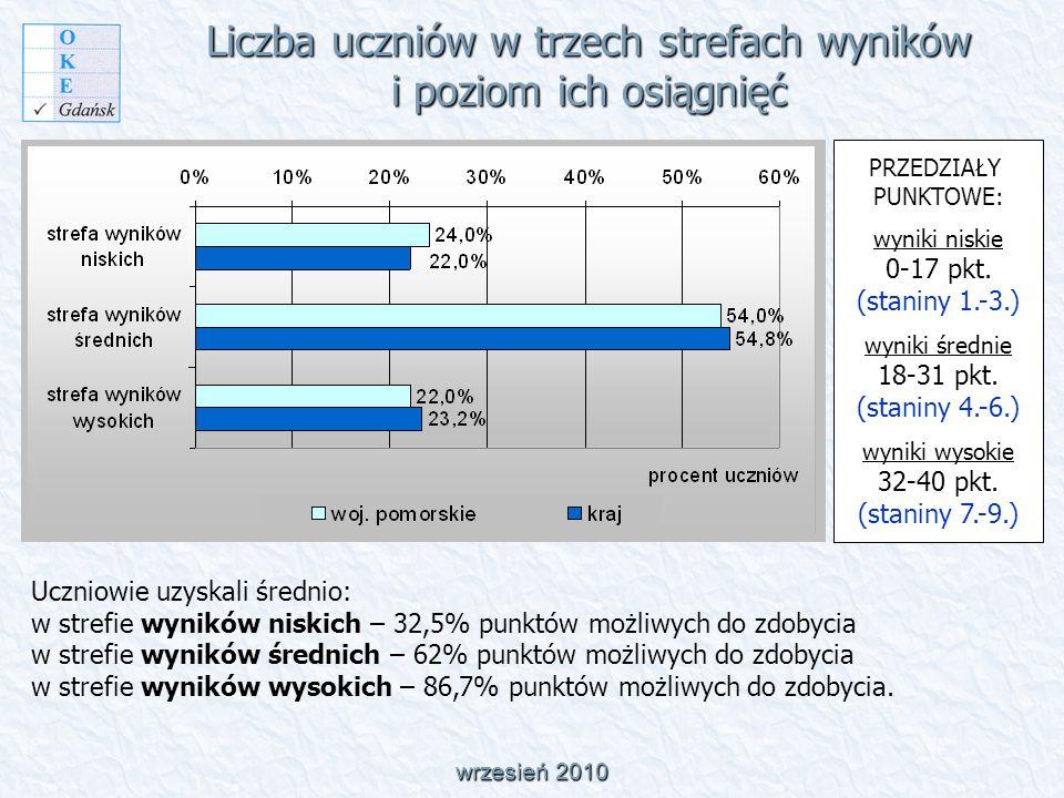 Liczebność zdających w trzech strefach wyników z uwzględnieniem lokalizacji szkoły w woj.