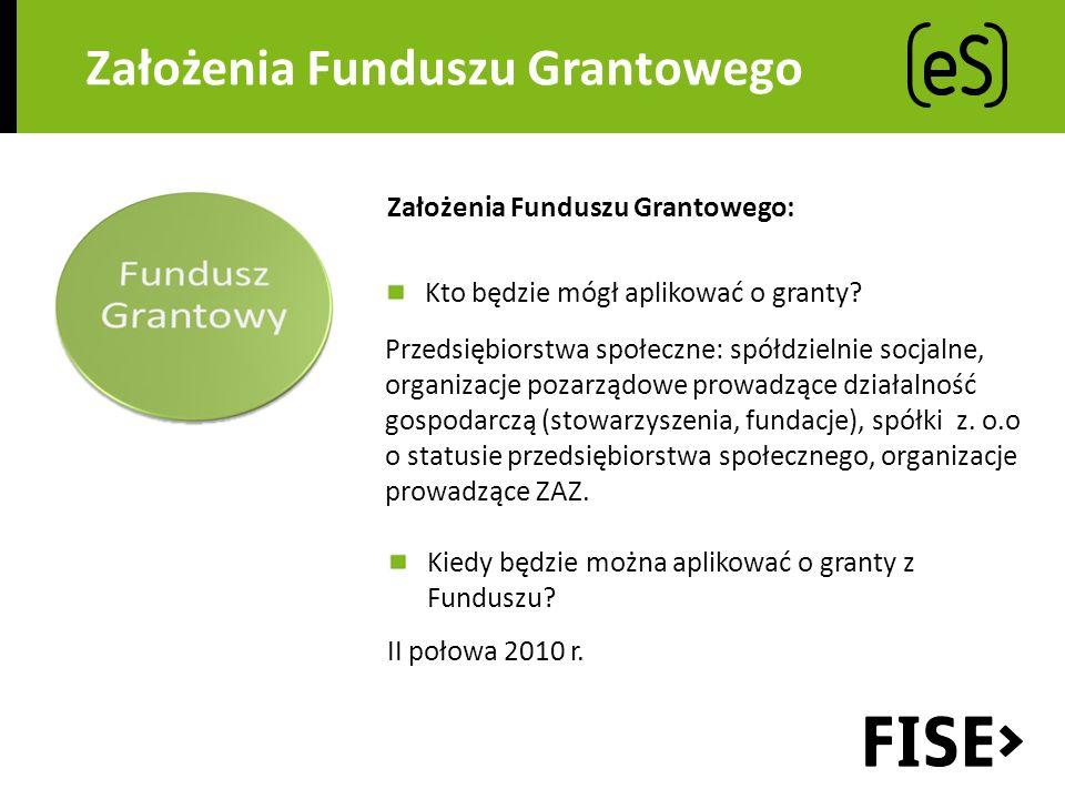 Założenia Funduszu Grantowego Założenia Funduszu Grantowego: Kto będzie mógł aplikować o granty.