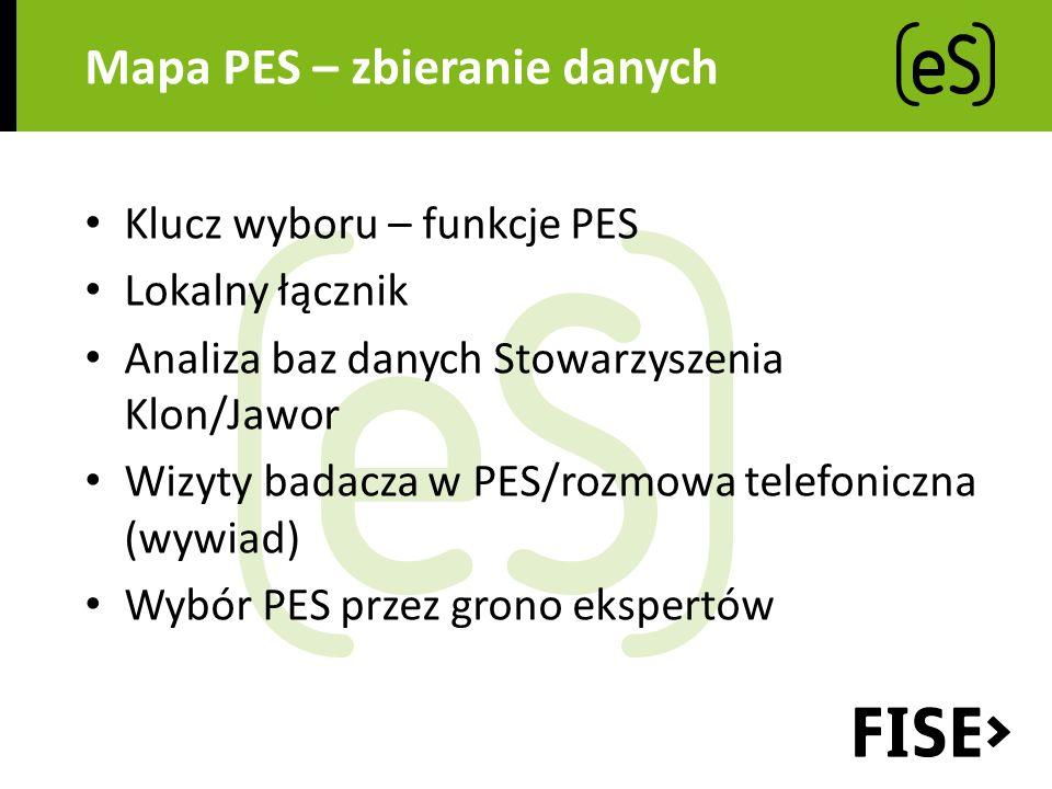 Mapa PES – zbieranie danych Klucz wyboru – funkcje PES Lokalny łącznik Analiza baz danych Stowarzyszenia Klon/Jawor Wizyty badacza w PES/rozmowa telefoniczna (wywiad) Wybór PES przez grono ekspertów