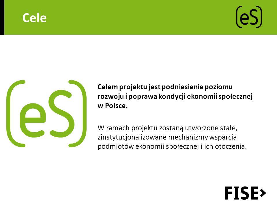 Cele Celem projektu jest podniesienie poziomu rozwoju i poprawa kondycji ekonomii społecznej w Polsce.