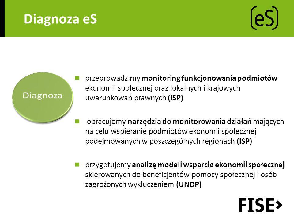 Diagnoza eS przeprowadzimy monitoring funkcjonowania podmiotów ekonomii społecznej oraz lokalnych i krajowych uwarunkowań prawnych (ISP) opracujemy narzędzia do monitorowania działań mających na celu wspieranie podmiotów ekonomii społecznej podejmowanych w poszczególnych regionach (ISP) przygotujemy analizę modeli wsparcia ekonomii społecznej skierowanych do beneficjentów pomocy społecznej i osób zagrożonych wykluczeniem (UNDP)