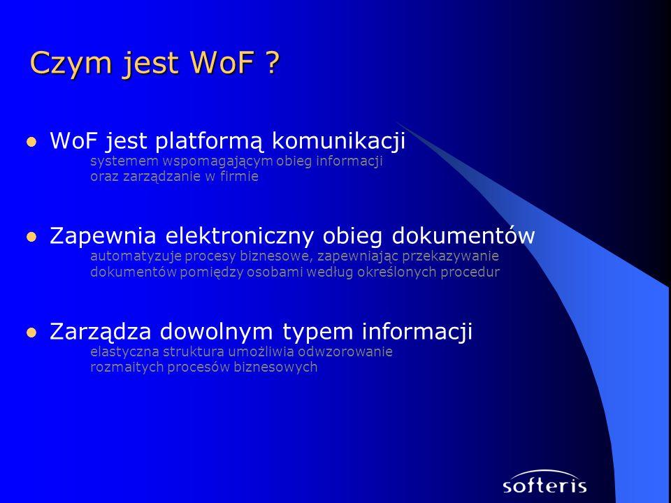 WoF jest platformą komunikacji systemem wspomagającym obieg informacji oraz zarządzanie w firmie Zapewnia elektroniczny obieg dokumentów automatyzuje procesy biznesowe, zapewniając przekazywanie dokumentów pomiędzy osobami według określonych procedur Zarządza dowolnym typem informacji elastyczna struktura umożliwia odwzorowanie rozmaitych procesów biznesowych Czym jest WoF