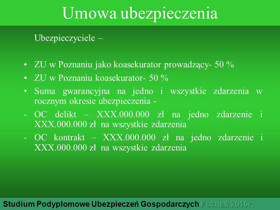 Umowa ubezpieczenia Ubezpieczyciele – ZU w Poznaniu jako koasekurator prowadzący- 50 % ZU w Poznaniu koasekurator- 50 % Suma gwarancyjna na jedno i wszystkie zdarzenia w rocznym okresie ubezpieczenia - -OC delikt – XXX.000.000 zł na jedno zdarzenie i XXX.000.000 zł na wszystkie zdarzenia -OC kontrakt – XXX.000.000 zł na jedno zdarzenie i XXX.000.000 zł na wszystkie zdarzenia