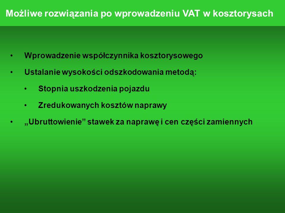 Możliwe rozwiązania po wprowadzeniu VAT w kosztorysach Wprowadzenie współczynnika kosztorysowego Ustalanie wysokości odszkodowania metodą: Stopnia usz