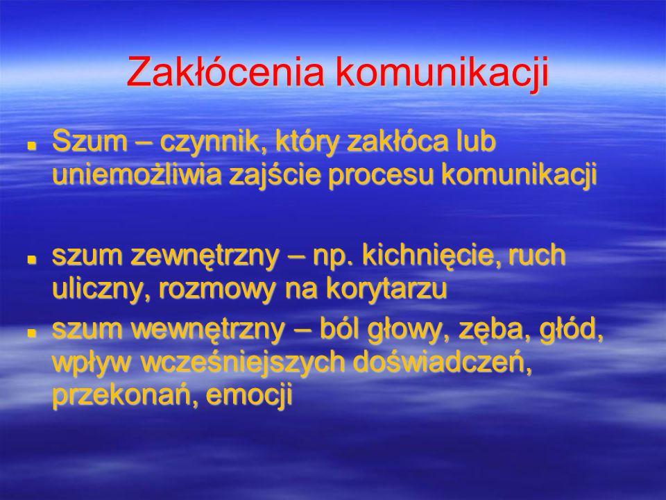 Zakłócenia komunikacji Szum – czynnik, który zakłóca lub uniemożliwia zajście procesu komunikacji Szum – czynnik, który zakłóca lub uniemożliwia zajśc