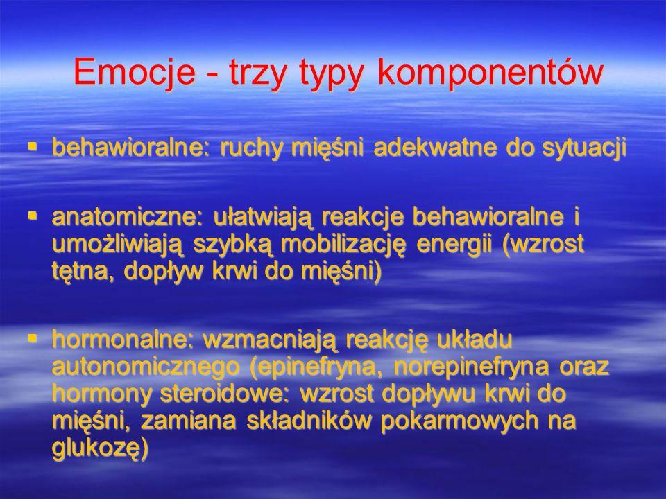 Emocje - trzy typy komponentów behawioralne: ruchy mięśni adekwatne do sytuacji behawioralne: ruchy mięśni adekwatne do sytuacji anatomiczne: ułatwiaj