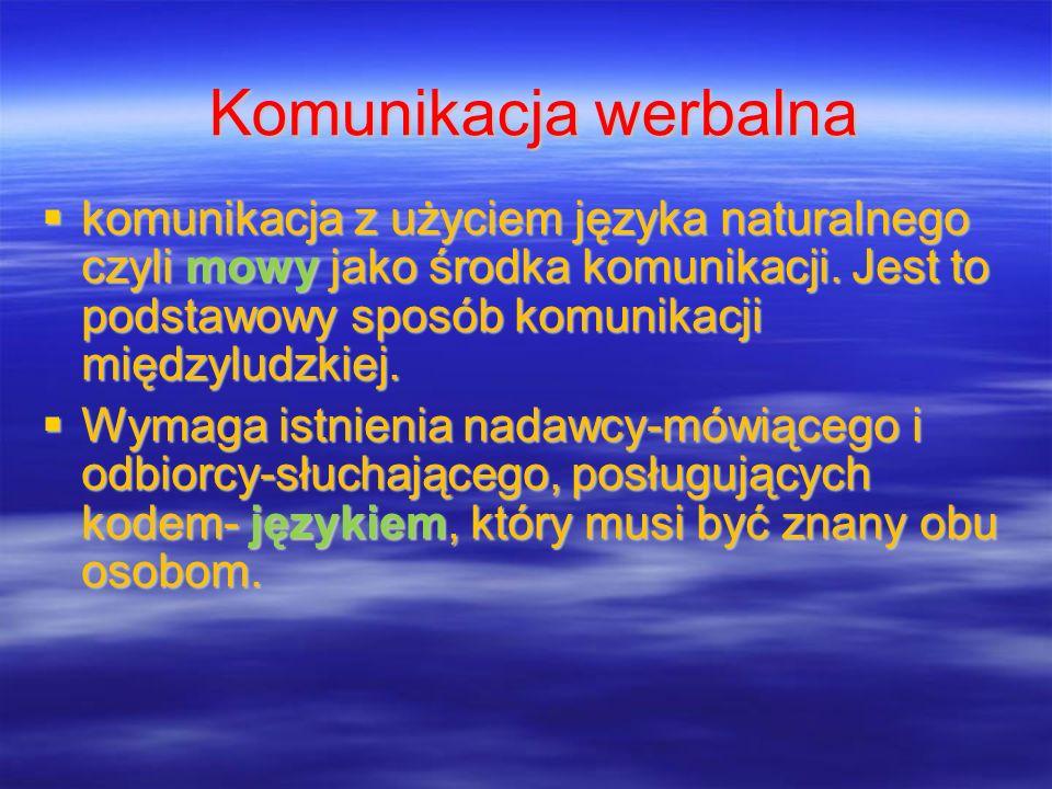 Komunikacja werbalna komunikacja z użyciem języka naturalnego czyli mowy jako środka komunikacji. Jest to podstawowy sposób komunikacji międzyludzkiej