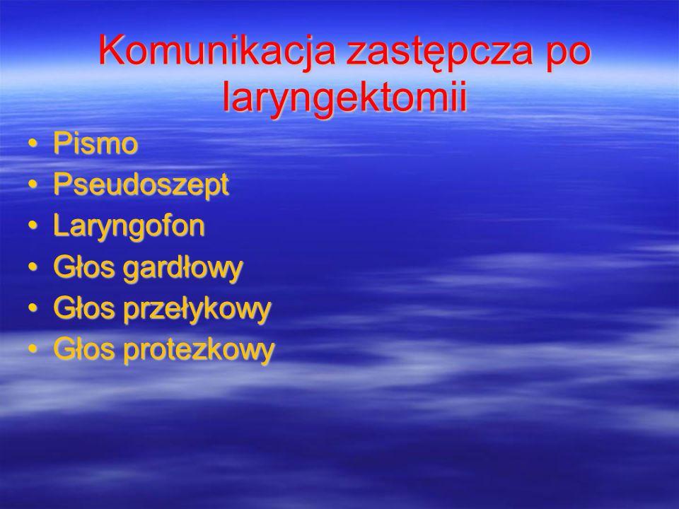 Komunikacja zastępcza po laryngektomii PismoPismo PseudoszeptPseudoszept LaryngofonLaryngofon Głos gardłowyGłos gardłowy Głos przełykowyGłos przełykow