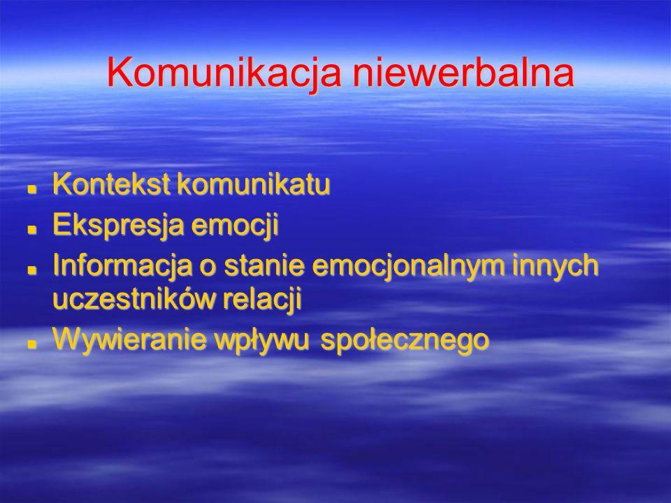 Komunikacja niewerbalna Kontekst komunikatu Kontekst komunikatu Ekspresja emocji Ekspresja emocji Informacja o stanie emocjonalnym innych uczestników
