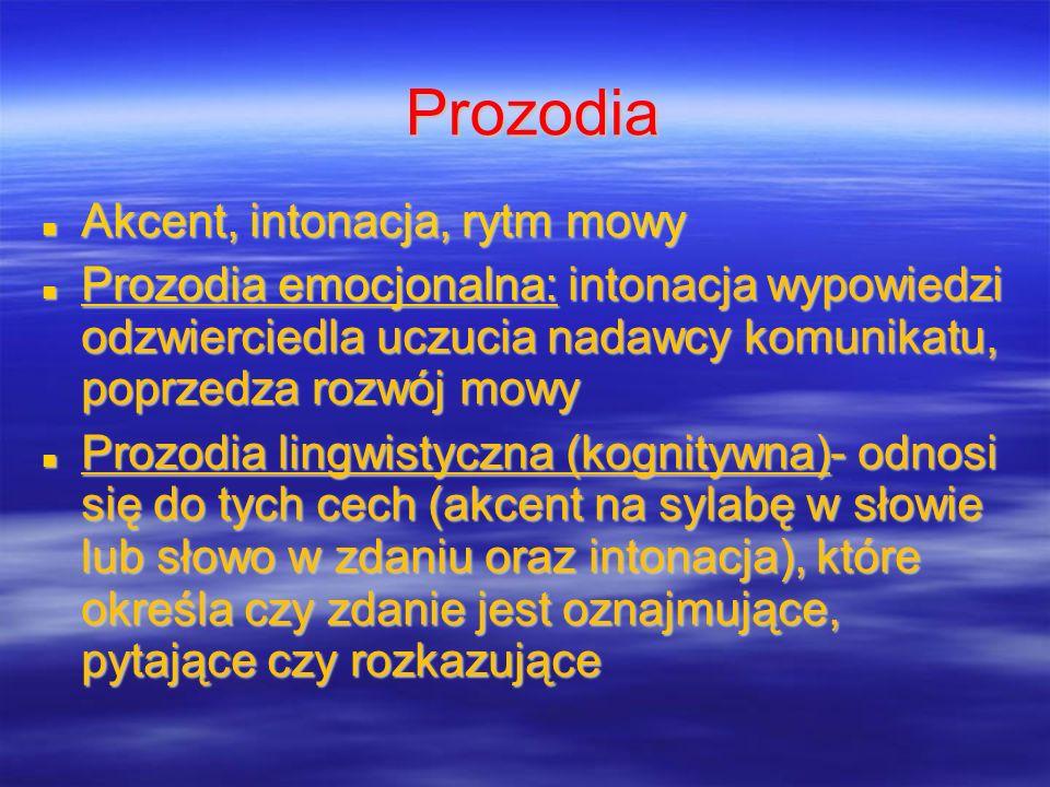 Prozodia Akcent, intonacja, rytm mowy Akcent, intonacja, rytm mowy Prozodia emocjonalna: intonacja wypowiedzi odzwierciedla uczucia nadawcy komunikatu