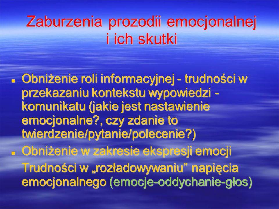 Zaburzenia prozodii emocjonalnej i ich skutki Obniżenie roli informacyjnej - trudności w przekazaniu kontekstu wypowiedzi - komunikatu (jakie jest nas