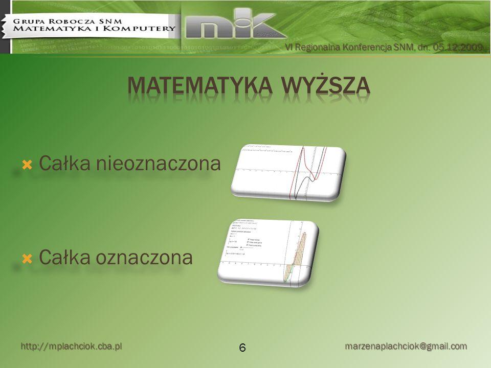 http://mplachciok.cba.pl marzenaplachciok@gmail.com VI Regionalna Konferencja SNM, dn. 05.12.2009 Całka nieoznaczona Całka oznaczona Całka nieoznaczon