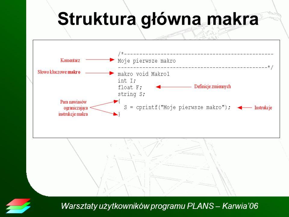 Warsztaty użytkowników programu PLANS – Karwia06 Struktura główna makra