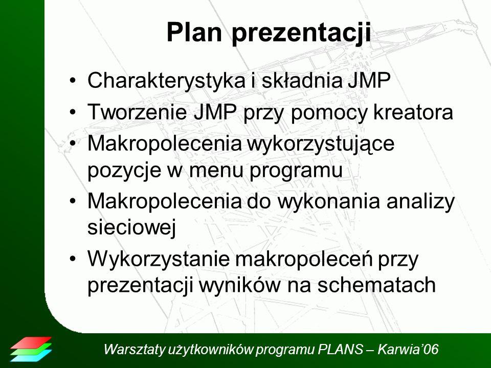 Warsztaty użytkowników programu PLANS – Karwia06 Plan prezentacji Charakterystyka i składnia JMP Tworzenie JMP przy pomocy kreatora Makropolecenia wykorzystujące pozycje w menu programu Makropolecenia do wykonania analizy sieciowej Wykorzystanie makropoleceń przy prezentacji wyników na schematach