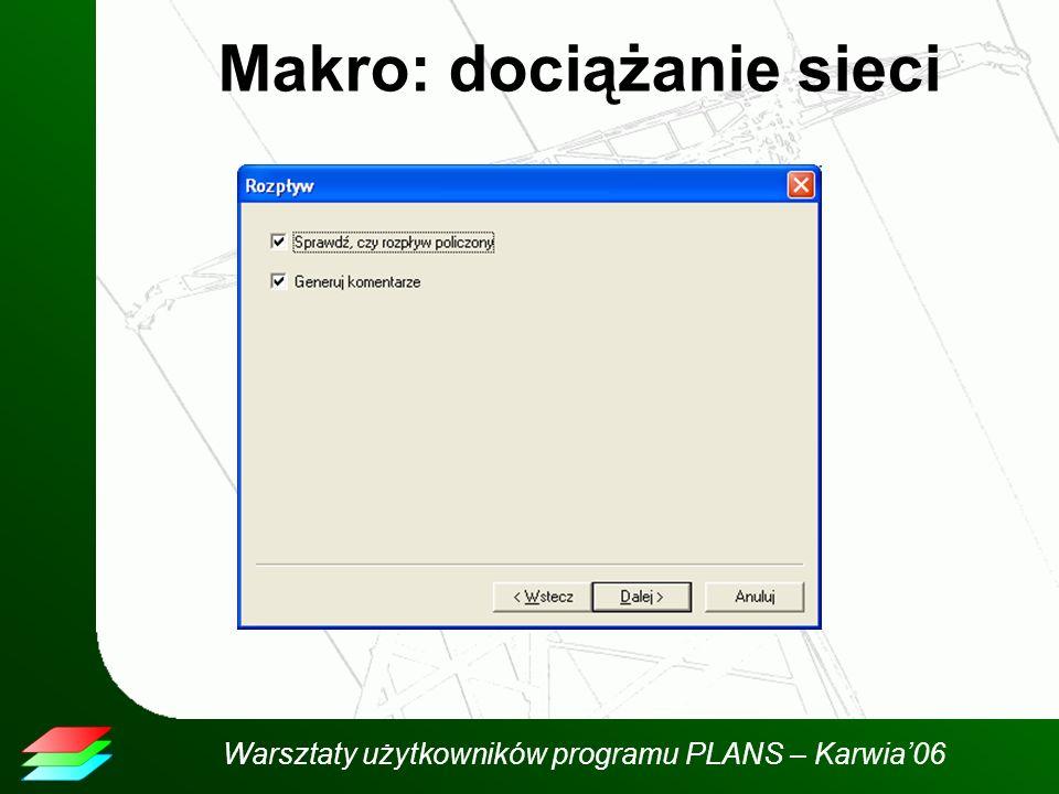 Warsztaty użytkowników programu PLANS – Karwia06 Makro: dociążanie sieci