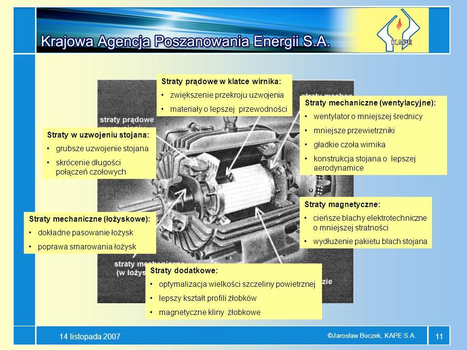 14 listopada 2007 ©Jarosław Buczek, KAPE S.A. 11 Straty dodatkowe: optymalizacja wielkości szczeliny powietrznej lepszy kształt profili żłobków magnet