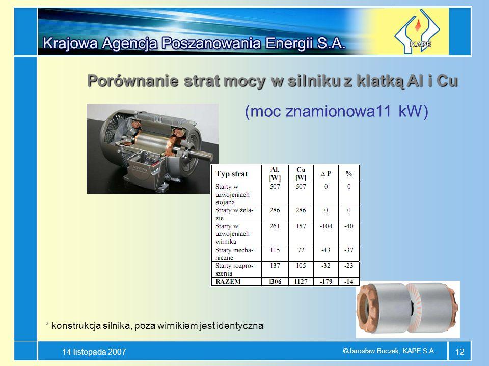 14 listopada 2007 ©Jarosław Buczek, KAPE S.A. 12 Porównanie strat mocy w silniku z klatką Al i Cu * konstrukcja silnika, poza wirnikiem jest identyczn