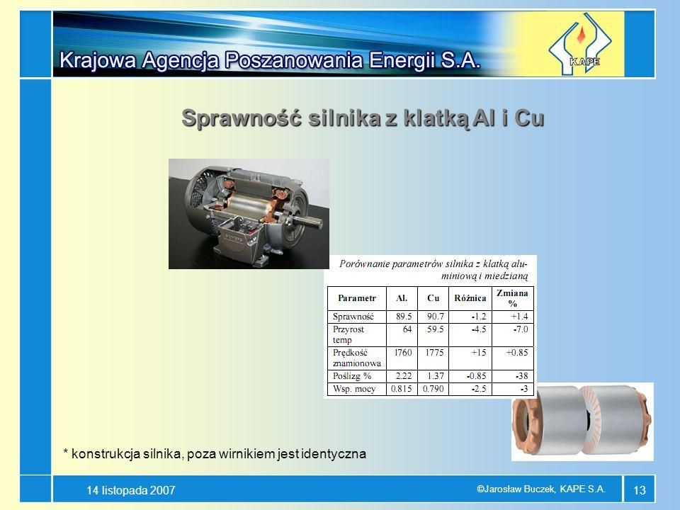 14 listopada 2007 ©Jarosław Buczek, KAPE S.A. 13 Sprawność silnika z klatką Al i Cu * konstrukcja silnika, poza wirnikiem jest identyczna