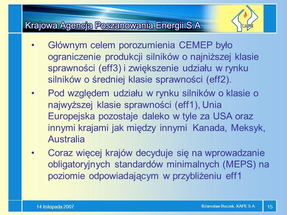 14 listopada 2007 ©Jarosław Buczek, KAPE S.A. 15 Głównym celem porozumienia CEMEP było ograniczenie produkcji silników o najniższej klasie sprawności