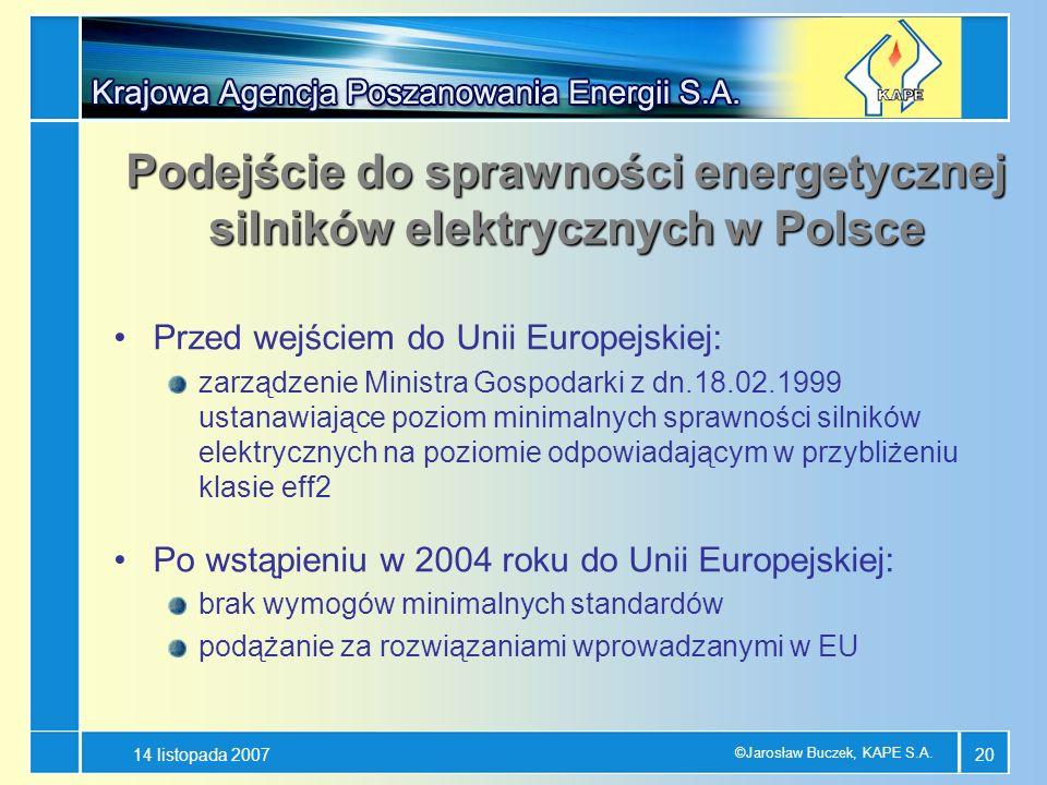 14 listopada 2007 ©Jarosław Buczek, KAPE S.A. 20 Przed wejściem do Unii Europejskiej: zarządzenie Ministra Gospodarki z dn.18.02.1999 ustanawiające po